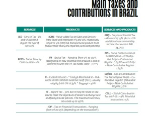 17 taxes